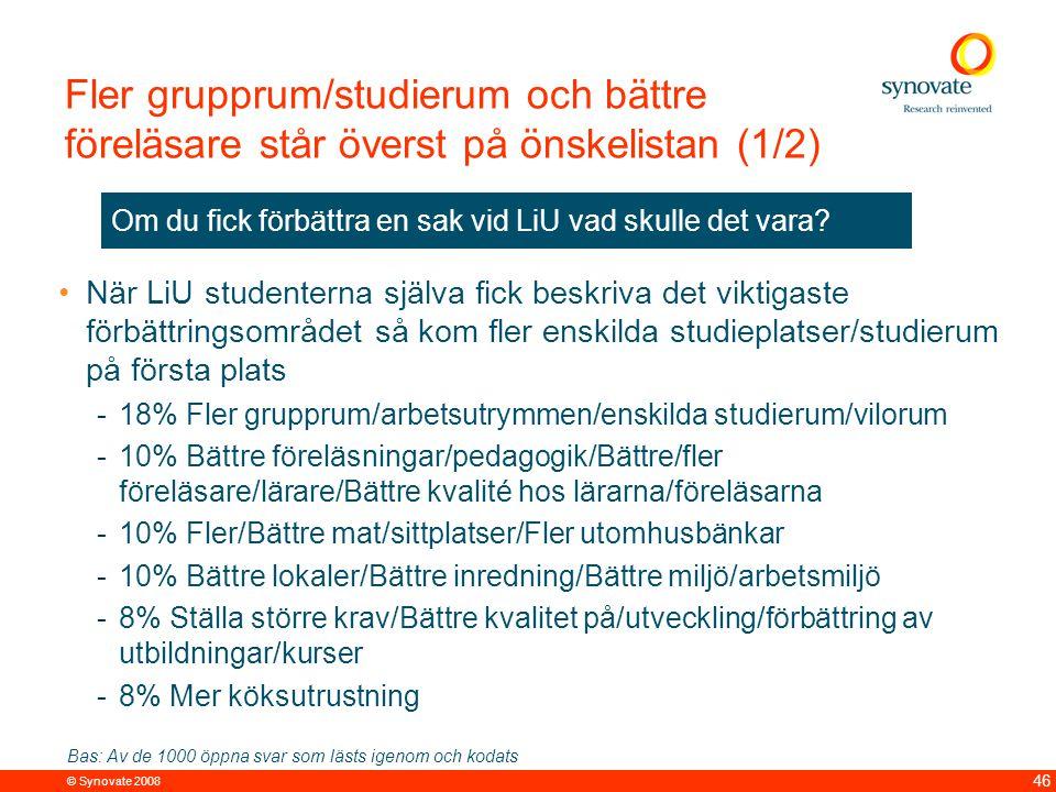 © Synovate 2008 46 Fler grupprum/studierum och bättre föreläsare står överst på önskelistan (1/2) Bas: Av de 1000 öppna svar som lästs igenom och koda