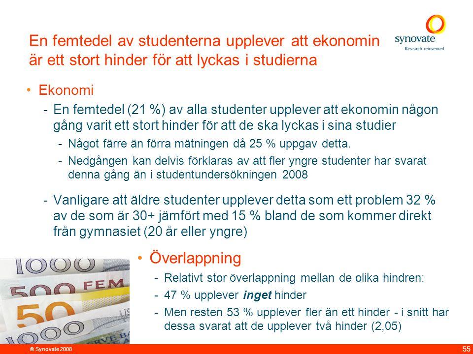© Synovate 2008 55 En femtedel av studenterna upplever att ekonomin är ett stort hinder för att lyckas i studierna Ekonomi -En femtedel (21 %) av alla