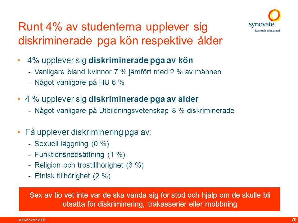 © Synovate 2008 70 Runt 4% av studenterna upplever sig diskriminerade pga kön respektive ålder 4% upplever sig diskriminerade pga av kön -Vanligare bl