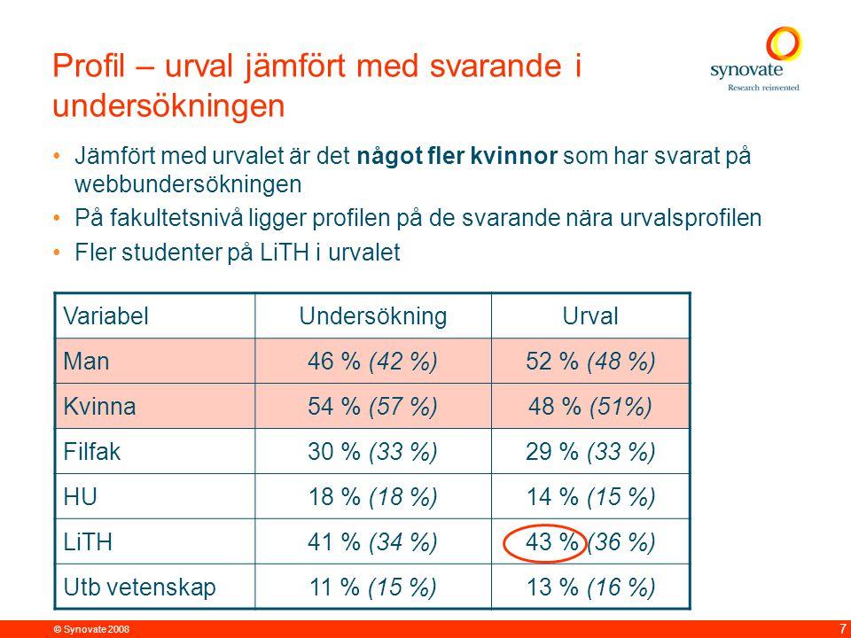 © Synovate 2008 7 Profil – urval jämfört med svarande i undersökningen Jämfört med urvalet är det något fler kvinnor som har svarat på webbundersökningen På fakultetsnivå ligger profilen på de svarande nära urvalsprofilen Fler studenter på LiTH i urvalet VariabelUndersökningUrval Man46 % (42 %)52 % (48 %) Kvinna54 % (57 %)48 % (51%) Filfak30 % (33 %)29 % (33 %) HU18 % (18 %)14 % (15 %) LiTH41 % (34 %)43 % (36 %) Utb vetenskap11 % (15 %)13 % (16 %)