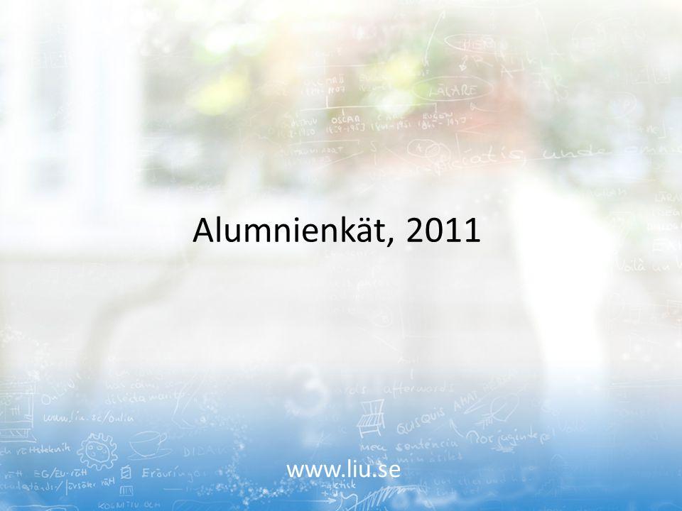 www.liu.se Alumnienkät, 2011