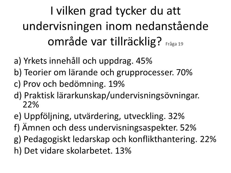 I vilken grad tycker du att undervisningen inom nedanstående område var tillräcklig? Fråga 19 a) Yrkets innehåll och uppdrag. 45% b) Teorier om lärand