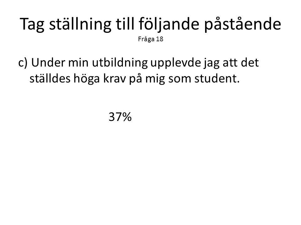 Tag ställning till följande påstående Fråga 18 c) Under min utbildning upplevde jag att det ställdes höga krav på mig som student. 37%