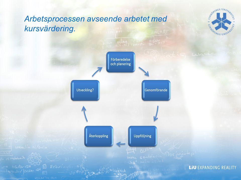 Arbetsprocessen avseende arbetet med kursvärdering.