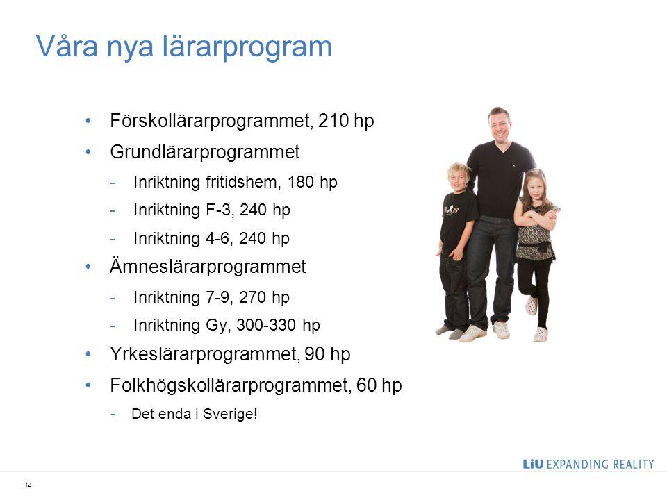 Våra nya lärarprogram Förskollärarprogrammet, 210 hp Grundlärarprogrammet -Inriktning fritidshem, 180 hp -Inriktning F-3, 240 hp -Inriktning 4-6, 240