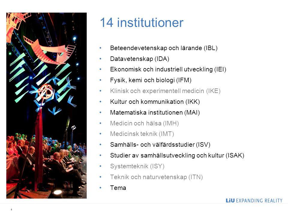 14 institutioner Beteendevetenskap och lärande (IBL) Datavetenskap (IDA) Ekonomisk och industriell utveckling (IEI) Fysik, kemi och biologi (IFM) Klin