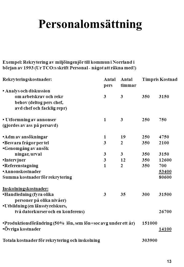 13 Personalomsättning Exempel: Rekrytering av miljöingenjör till kommun i Norrland i början av 1993 (Ur TCO:s skrift Personal - något att räkna med!)