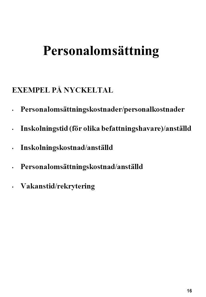 16 Personalomsättning EXEMPEL PÅ NYCKELTAL Personalomsättningskostnader/personalkostnader Inskolningstid (för olika befattningshavare)/anställd Inskol