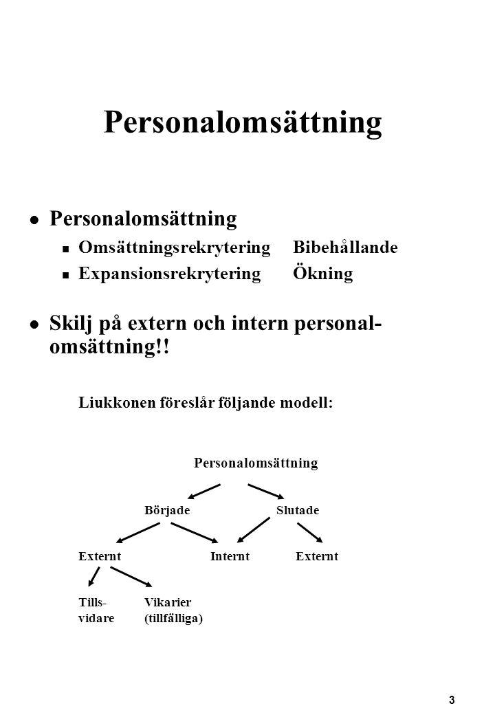 3 Personalomsättning OmsättningsrekryteringBibehållande ExpansionsrekryteringÖkning Skilj på extern och intern personal- omsättning!! Liukkonen föresl