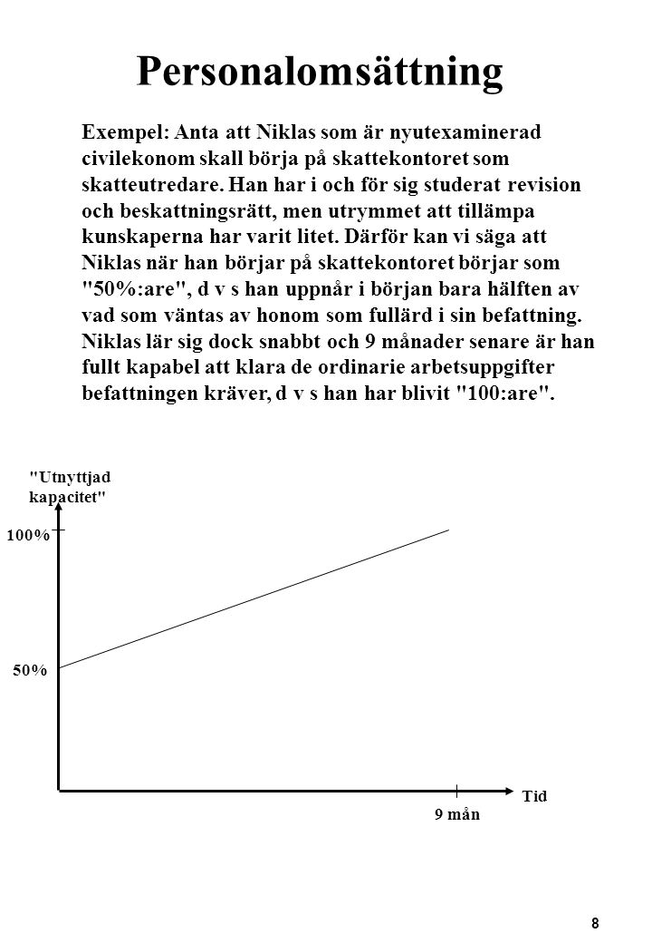 8 Personalomsättning Tid Exempel: Anta att Niklas som är nyutexaminerad civilekonom skall börja på skattekontoret som skatteutredare. Han har i och fö