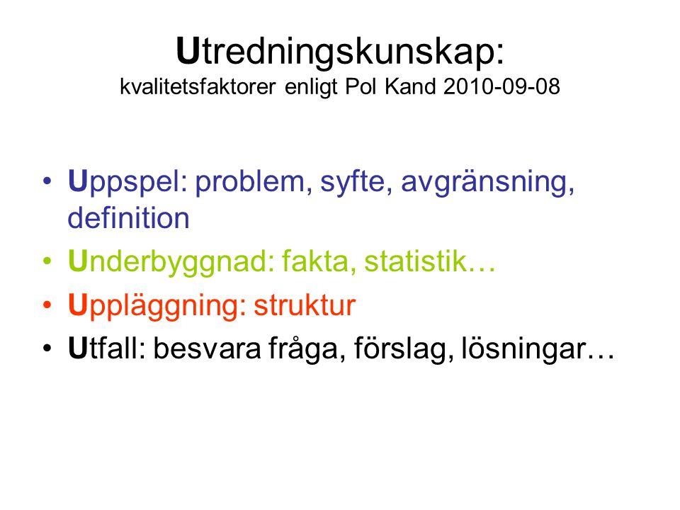 Utredningskunskap: kvalitetsfaktorer enligt Pol Kand 2010-09-08 Uppspel: problem, syfte, avgränsning, definition Underbyggnad: fakta, statistik… Upplä
