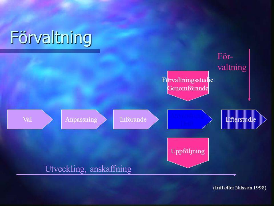 Förvaltning AnpassningInförande Användning Drift EfterstudieVal Förvaltningsstudie Genomförande Uppföljning Utveckling, anskaffning För- valtning (fri
