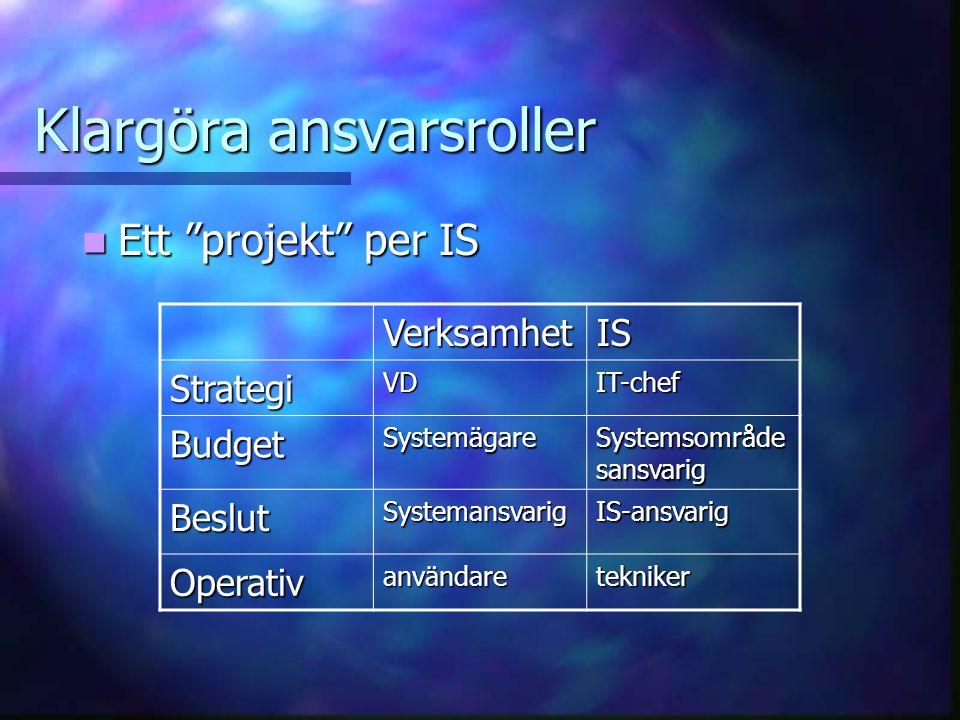 """Klargöra ansvarsroller Ett """"projekt"""" per IS Ett """"projekt"""" per IS VerksamhetIS StrategiVDIT-chef BudgetSystemägare Systemsområde sansvarig BeslutSystem"""