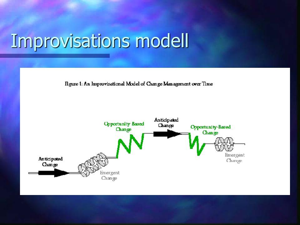 Improvisations modell