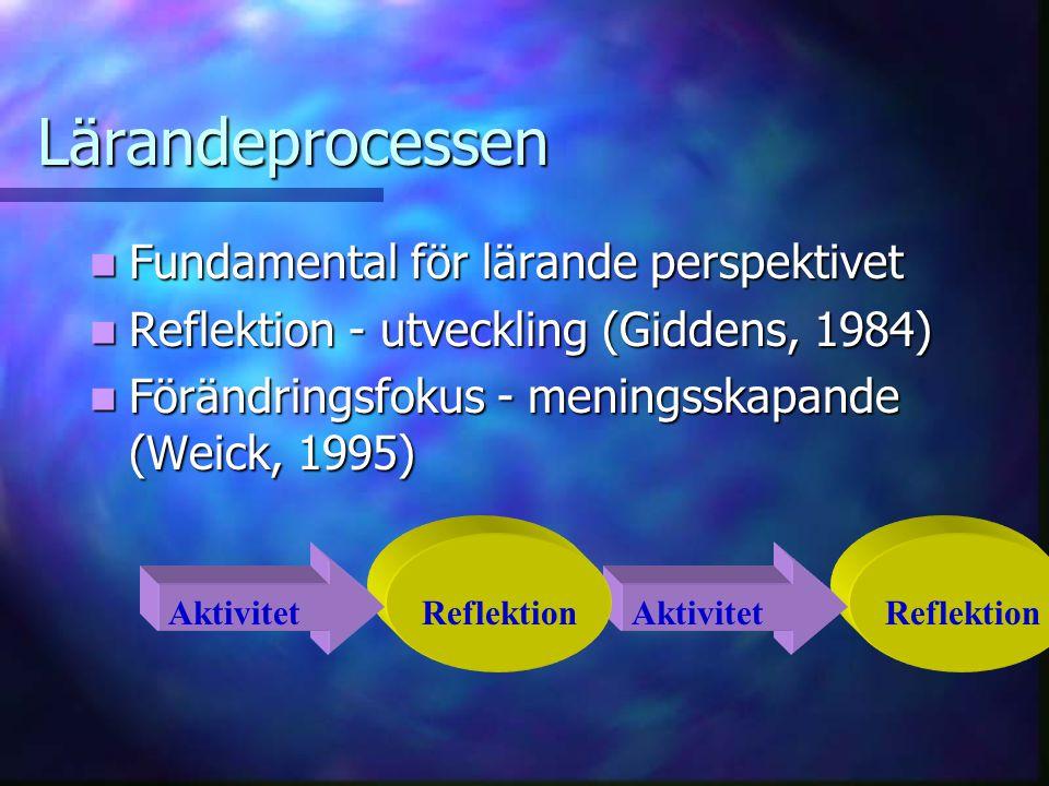 ReflektionAktivitet Lärandeprocessen Fundamental för lärande perspektivet Fundamental för lärande perspektivet Reflektion - utveckling (Giddens, 1984) Reflektion - utveckling (Giddens, 1984) Förändringsfokus - meningsskapande (Weick, 1995) Förändringsfokus - meningsskapande (Weick, 1995) Reflektion