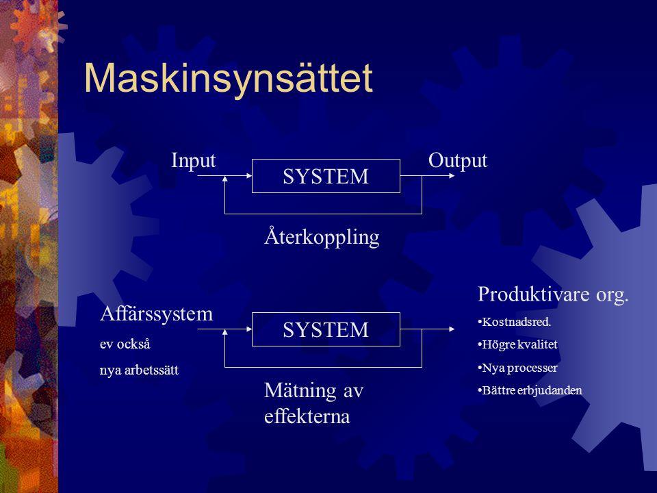 Maskinsynsättet SYSTEM InputOutput Återkoppling SYSTEM Affärssystem ev också nya arbetssätt Produktivare org. Kostnadsred. Högre kvalitet Nya processe