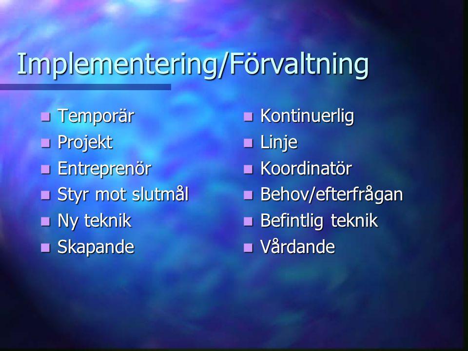 Implementering/Förvaltning Temporär Temporär Projekt Projekt Entreprenör Entreprenör Styr mot slutmål Styr mot slutmål Ny teknik Ny teknik Skapande Sk
