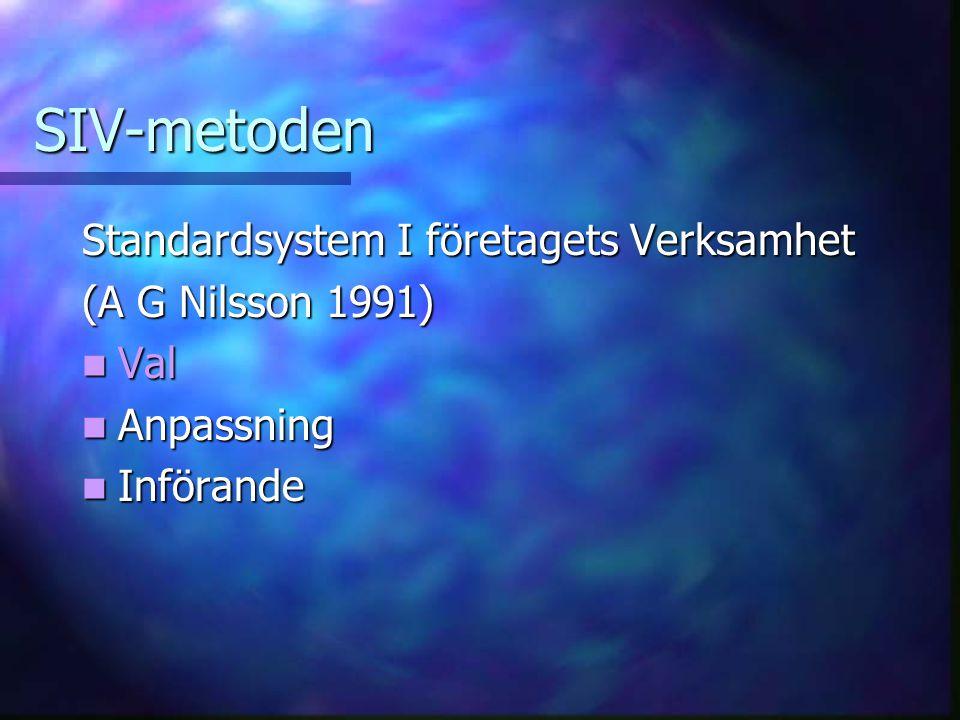 Val, införande, användning AnpassningInförande Användning Drift EfterstudieVal Förvaltningsstudie Genomförande Uppföljning Utveckling, anskaffning För- valtning (fritt efter Nilsson 1998)