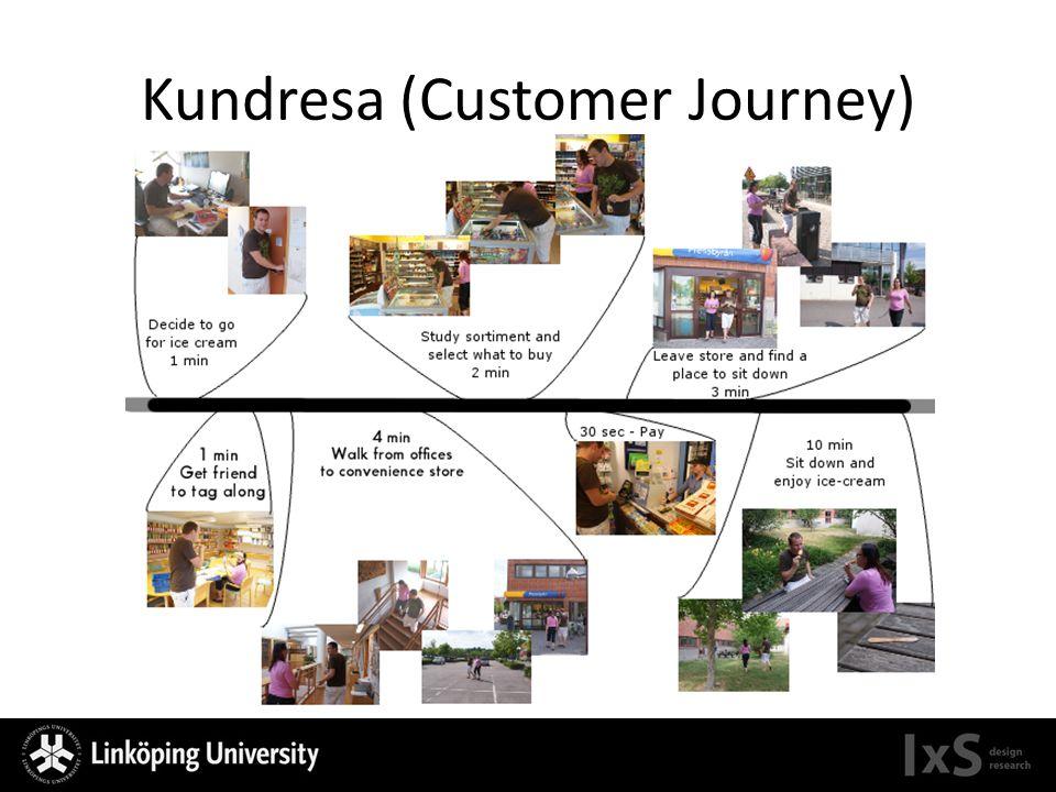 Kundresa (Customer Journey)