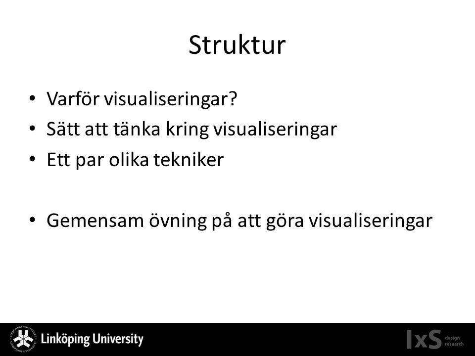 Struktur Varför visualiseringar? Sätt att tänka kring visualiseringar Ett par olika tekniker Gemensam övning på att göra visualiseringar