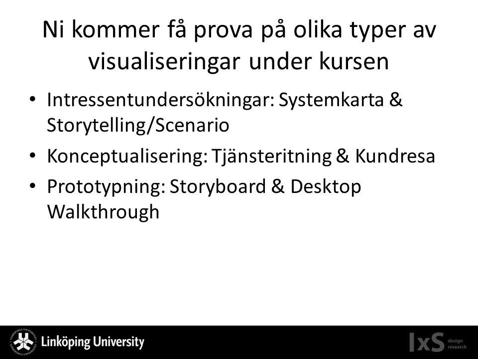 Ni kommer få prova på olika typer av visualiseringar under kursen Intressentundersökningar: Systemkarta & Storytelling/Scenario Konceptualisering: Tjä
