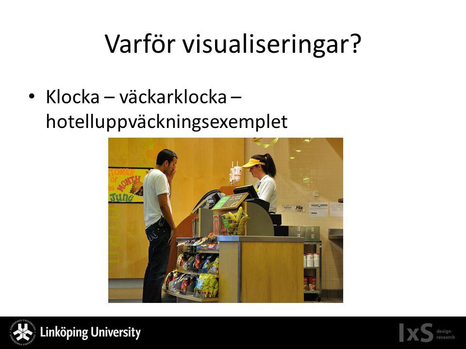 Varför visualiseringar?