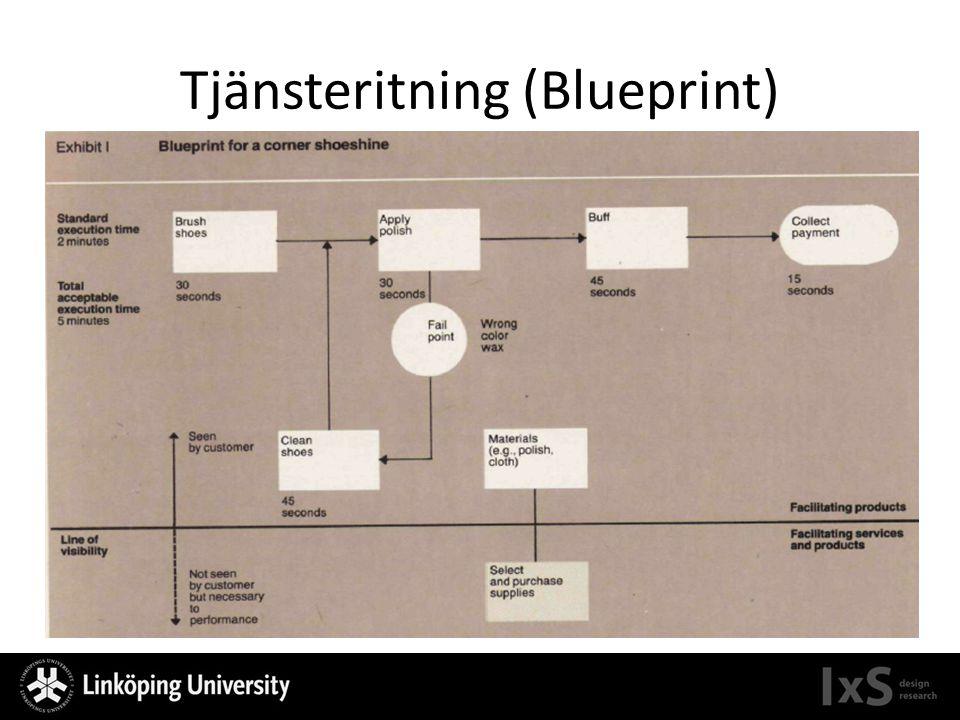 Tjänsteritning (Blueprint)