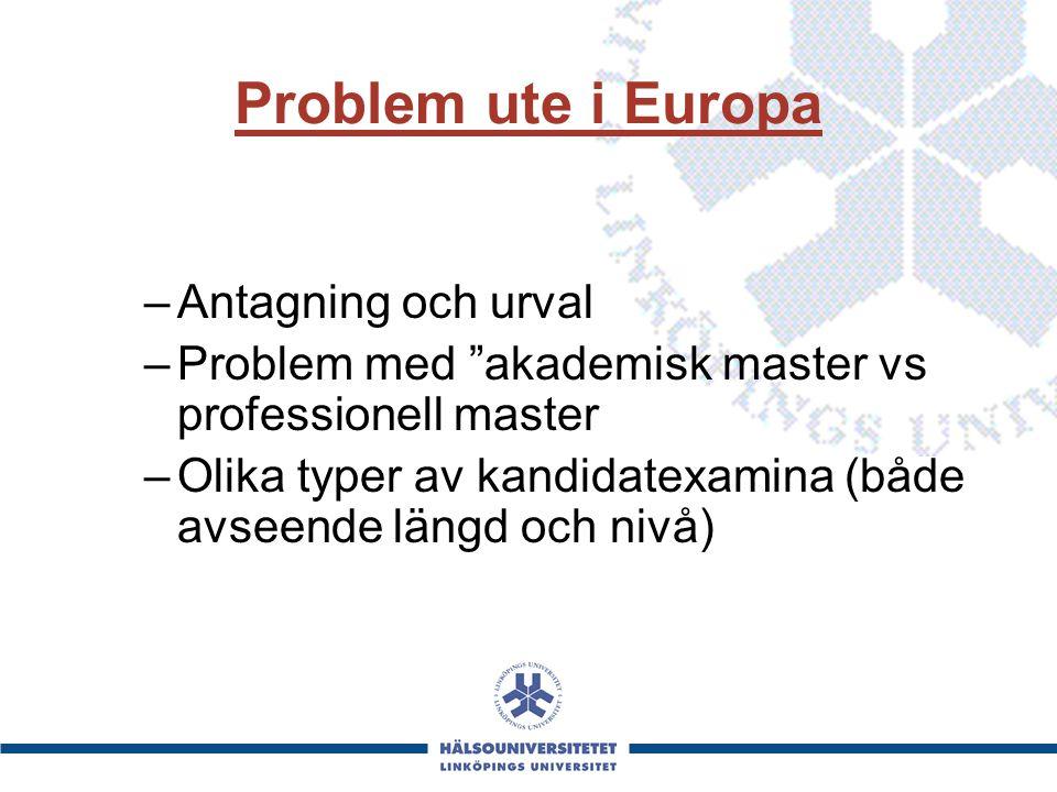 Problem ute i Europa –Antagning och urval –Problem med akademisk master vs professionell master –Olika typer av kandidatexamina (både avseende längd och nivå)