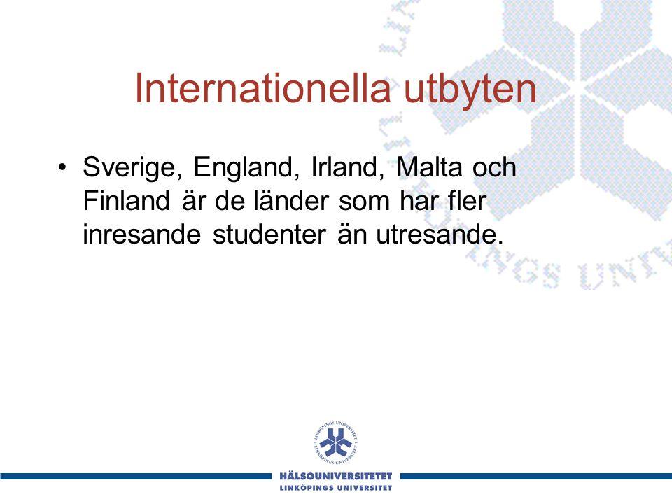 Internationella utbyten Sverige, England, Irland, Malta och Finland är de länder som har fler inresande studenter än utresande.