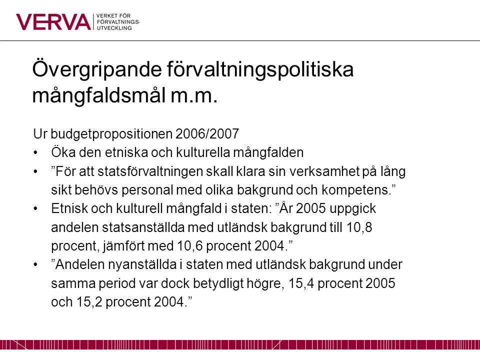 """Övergripande förvaltningspolitiska mångfaldsmål m.m. Ur budgetpropositionen 2006/2007 Öka den etniska och kulturella mångfalden """"För att statsförvaltn"""
