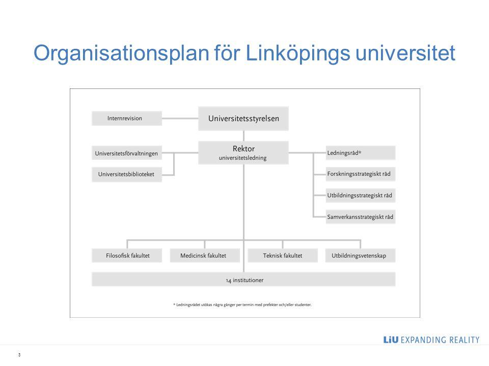 3 Organisationsplan för Linköpings universitet