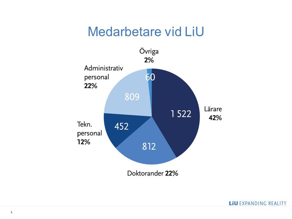 Rekrytering – en stor utmaning Var fjärde forskare och lärare går i pension till 2016 LiU ska samtidigt växa med 20 % Rekryteringsbehov: 500 kvalificerade akademiker de närmaste fem åren 7