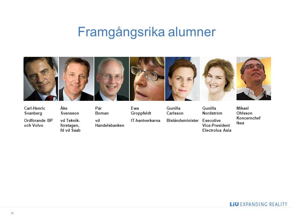 Framgångsrika alumner 11 Carl-Henric Svanberg Ordförande BP och Volvo Åke Svensson vd Teknik- företagen, fd vd Saab Pär Boman vd Handelsbanken Ewa Gro