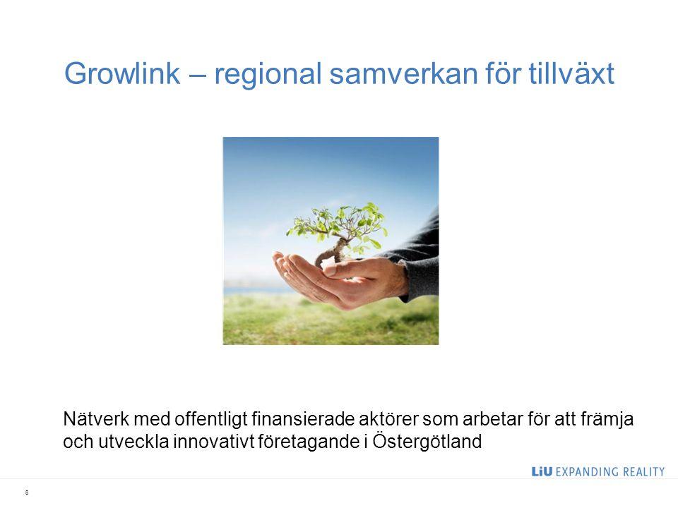 Growlink – regional samverkan för tillväxt 8 Nätverk med offentligt finansierade aktörer som arbetar för att främja och utveckla innovativt företagand