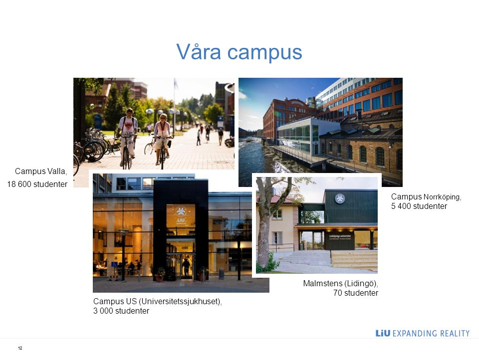 Våra campus 12 Campus Valla, 18 600 studenter Campus Norrköping, 5 400 studenter Campus US (Universitetssjukhuset), 3 000 studenter Malmstens (Lidingö