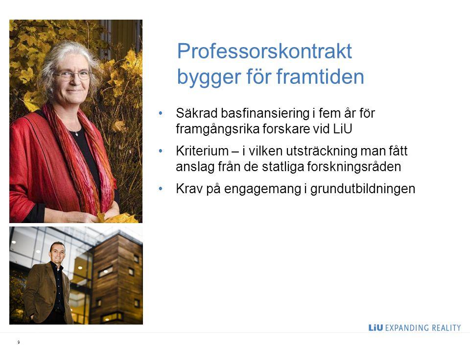 Intäkter forskning och utbildning på forskarnivå 10 Miljoner kronor