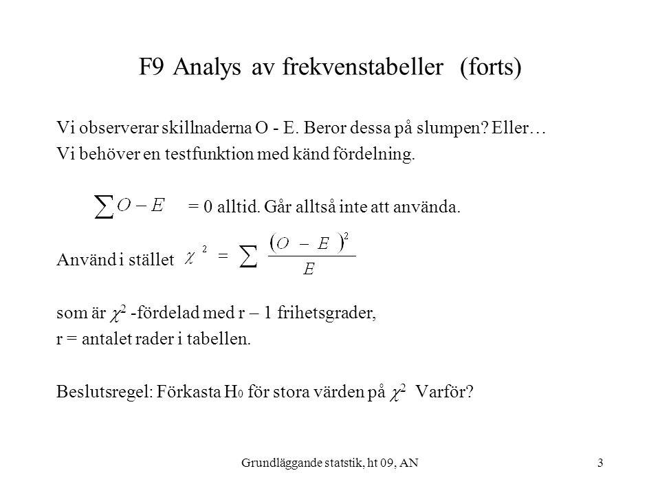 Grundläggande statstik, ht 09, AN3 F9 Analys av frekvenstabeller (forts) Vi observerar skillnaderna O - E.