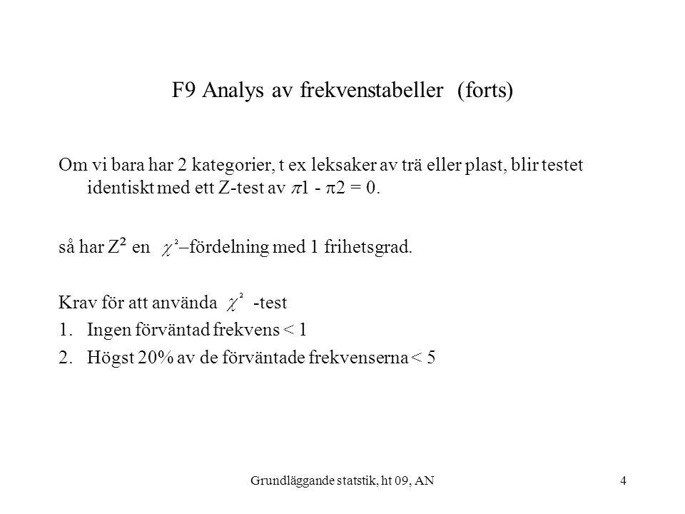 Grundläggande statstik, ht 09, AN4 F9 Analys av frekvenstabeller (forts) Om vi bara har 2 kategorier, t ex leksaker av trä eller plast, blir testet identiskt med ett Z-test av  1 -  2 = 0.