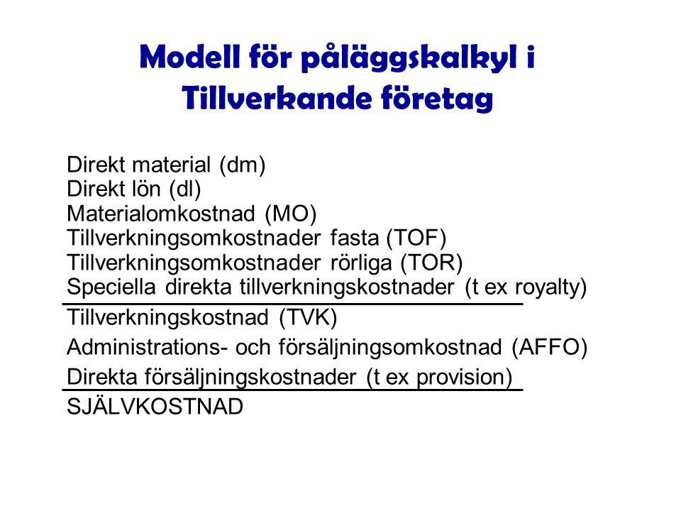 Direkt material (dm) Direkt lön (dl) Materialomkostnad (MO) Tillverkningsomkostnader fasta (TOF) Tillverkningsomkostnader rörliga (TOR) Speciella dire