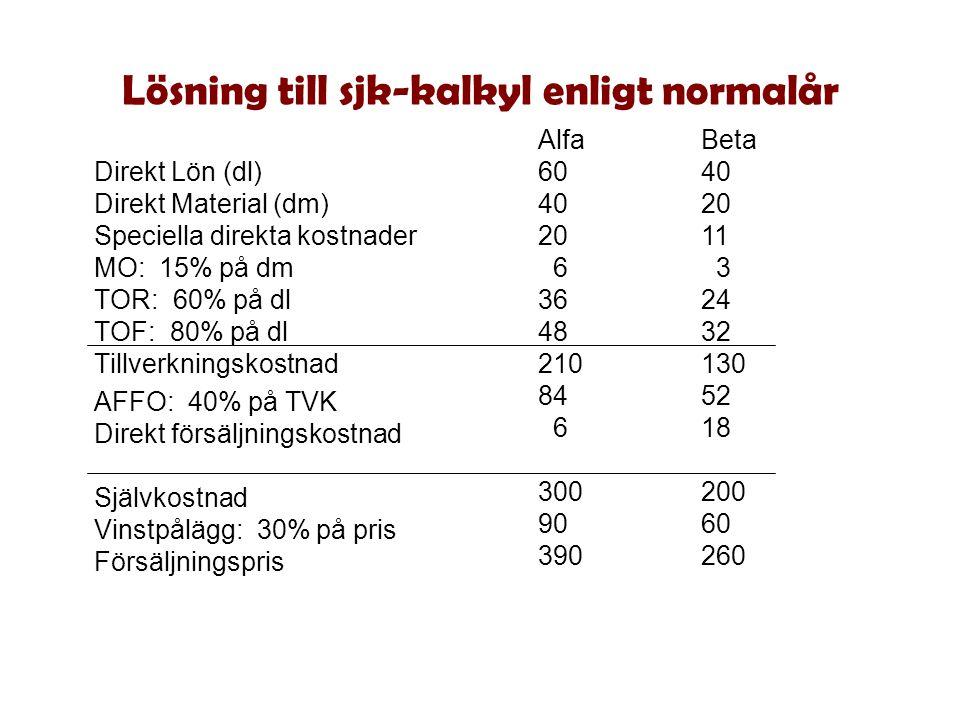 Lösning till sjk-kalkyl enligt normalår Direkt Lön (dl) Direkt Material (dm) Speciella direkta kostnader MO: 15% på dm TOR: 60% på dl TOF: 80% på dl T