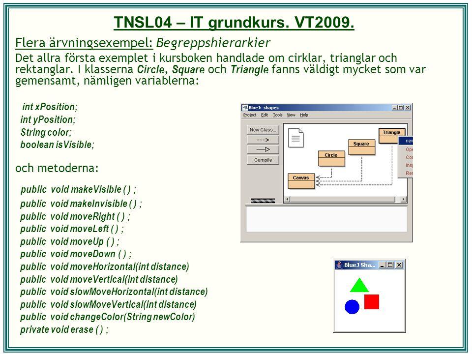 TNSL04 – IT grundkurs. VT2009. Flera ärvningsexempel: Begreppshierarkier Det allra första exemplet i kursboken handlade om cirklar, trianglar och rekt