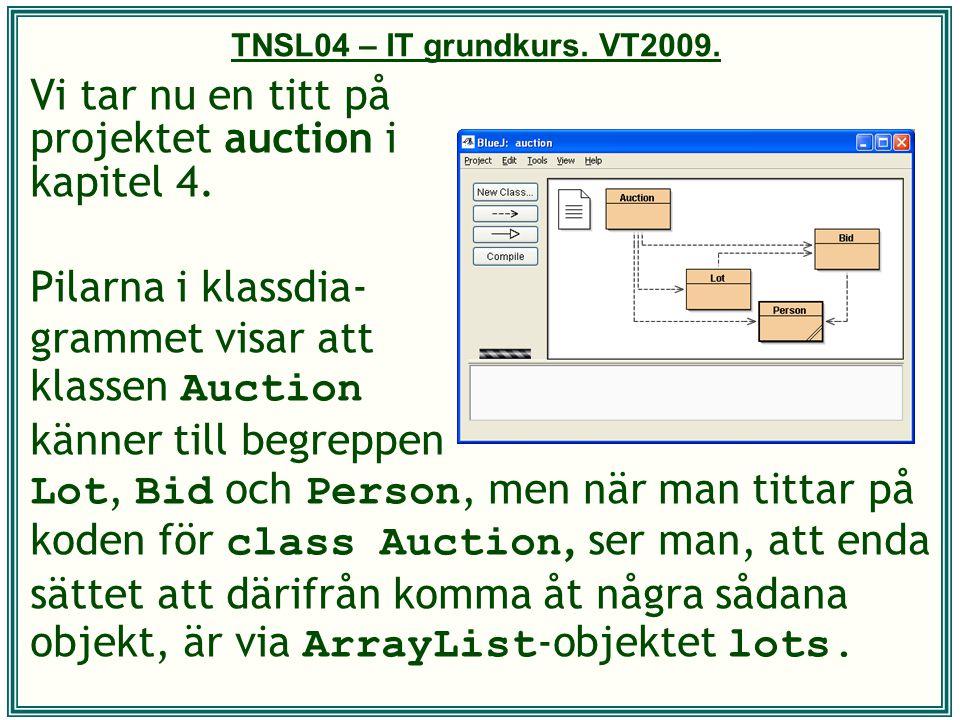 TNSL04 – IT grundkurs. VT2009. Vi tar nu en titt på projektet auction i kapitel 4. Pilarna i klassdia- grammet visar att klassen Auction känner till b