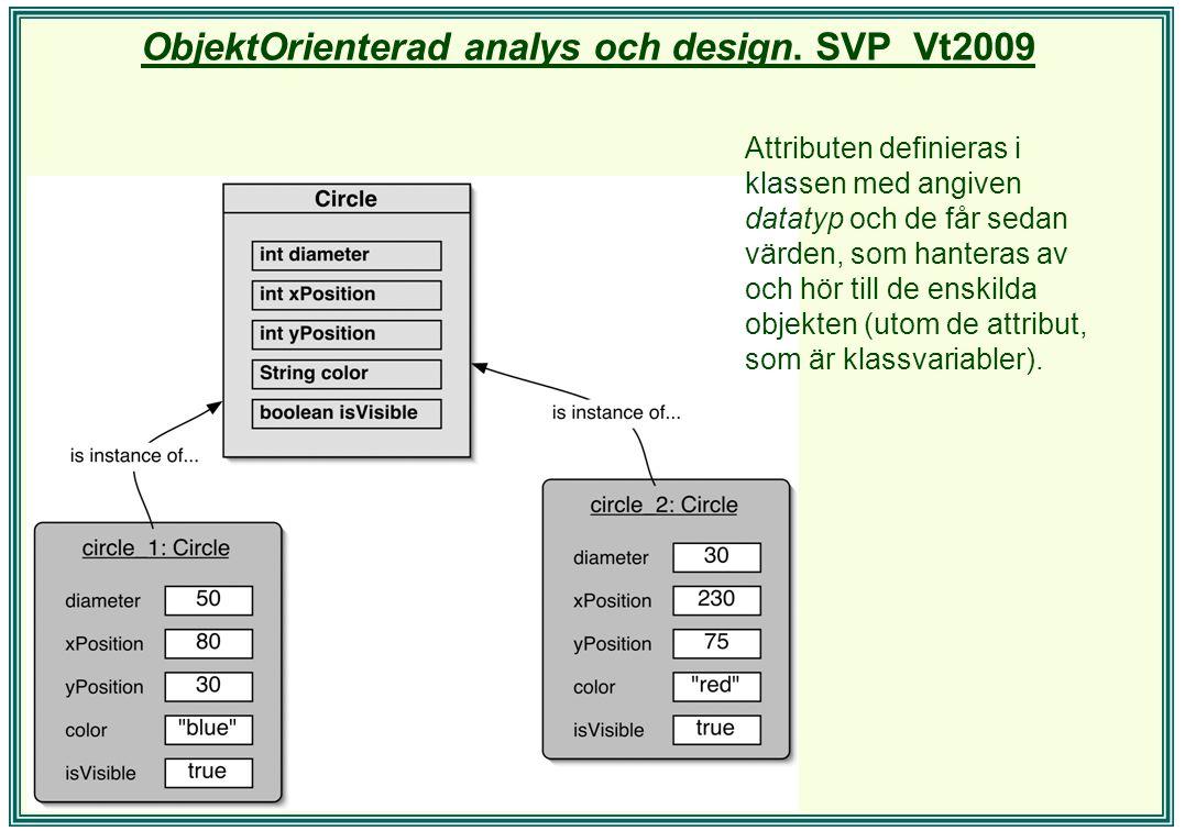 ObjektOrienterad analys och design. SVP Vt2009 Attributen definieras i klassen med angiven datatyp och de får sedan värden, som hanteras av och hör ti