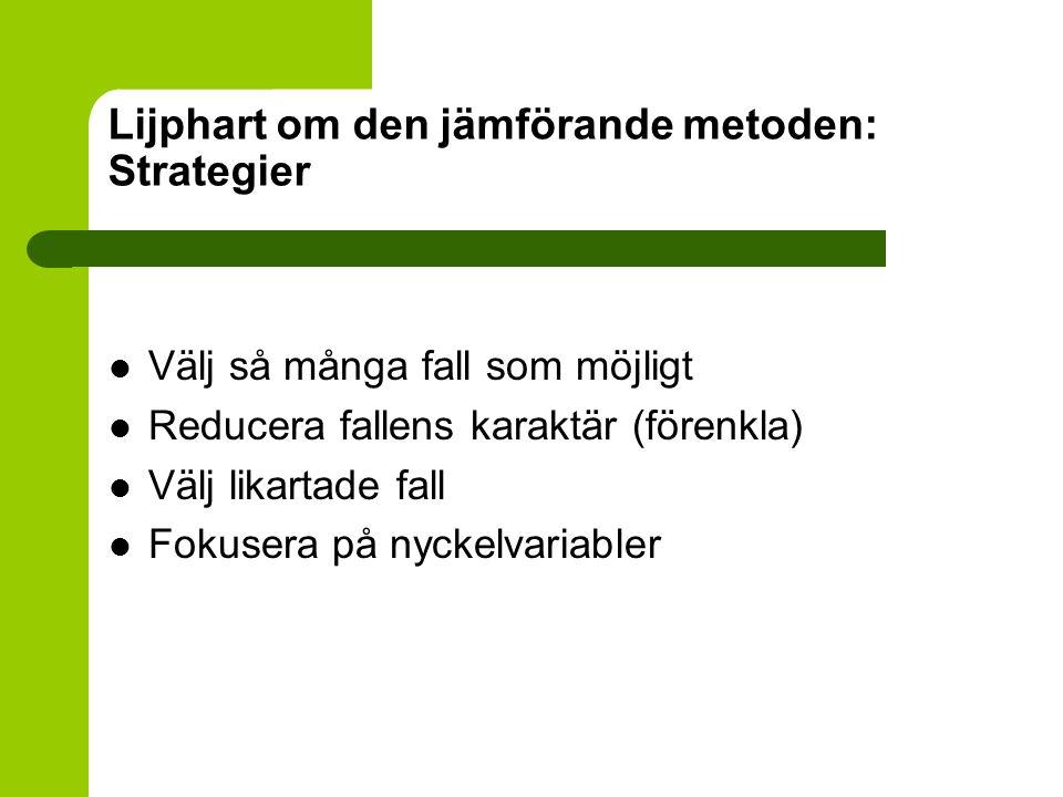 Lijphart om den jämförande metoden: Strategier Välj så många fall som möjligt Reducera fallens karaktär (förenkla) Välj likartade fall Fokusera på nyc