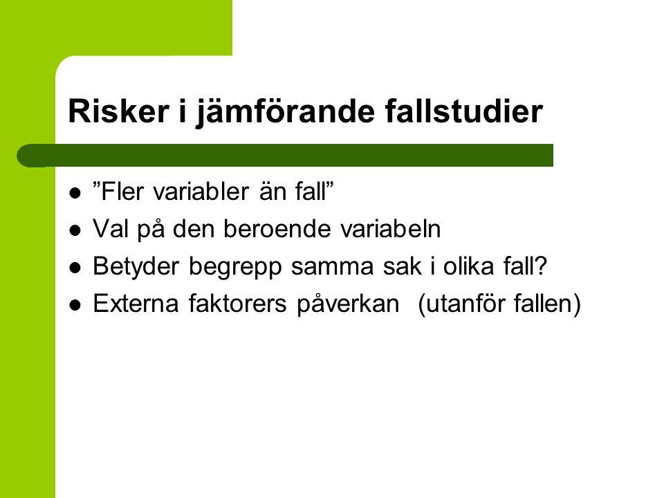 """Risker i jämförande fallstudier """"Fler variabler än fall"""" Val på den beroende variabeln Betyder begrepp samma sak i olika fall? Externa faktorers påver"""