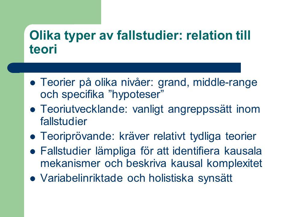 """Olika typer av fallstudier: relation till teori Teorier på olika nivåer: grand, middle-range och specifika """"hypoteser"""" Teoriutvecklande: vanligt angre"""