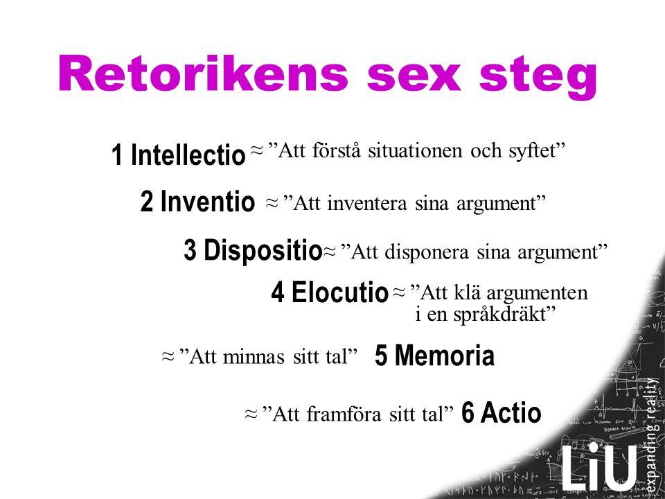 Tre typer av argument Inventio  Logos  Ethos  Phatos  Logiska argument  Argument som utgår från talaren (personligheten)  Argument som berör åhörarna