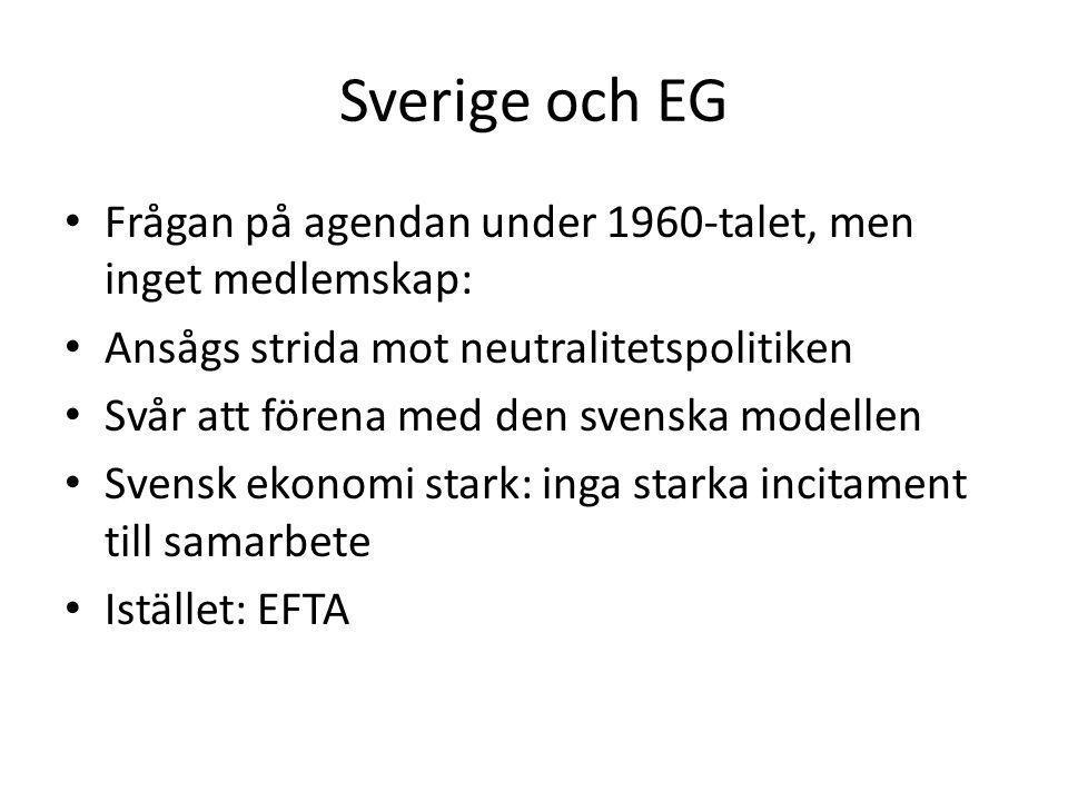 Sverige och EG Frågan på agendan under 1960-talet, men inget medlemskap: Ansågs strida mot neutralitetspolitiken Svår att förena med den svenska modellen Svensk ekonomi stark: inga starka incitament till samarbete Istället: EFTA