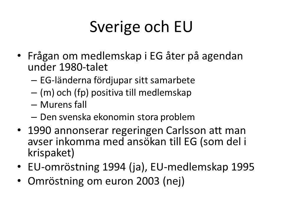 Sverige och EU Frågan om medlemskap i EG åter på agendan under 1980-talet – EG-länderna fördjupar sitt samarbete – (m) och (fp) positiva till medlemskap – Murens fall – Den svenska ekonomin stora problem 1990 annonserar regeringen Carlsson att man avser inkomma med ansökan till EG (som del i krispaket) EU-omröstning 1994 (ja), EU-medlemskap 1995 Omröstning om euron 2003 (nej)