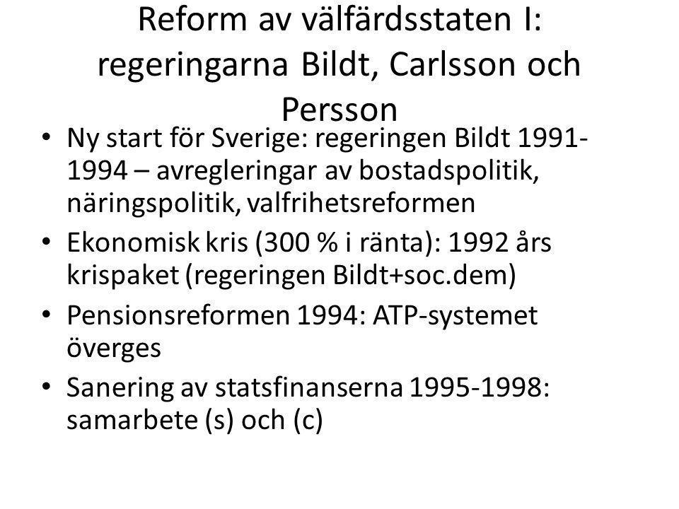 Reform av välfärdsstaten I: regeringarna Bildt, Carlsson och Persson Ny start för Sverige: regeringen Bildt 1991- 1994 – avregleringar av bostadspolitik, näringspolitik, valfrihetsreformen Ekonomisk kris (300 % i ränta): 1992 års krispaket (regeringen Bildt+soc.dem) Pensionsreformen 1994: ATP-systemet överges Sanering av statsfinanserna 1995-1998: samarbete (s) och (c)